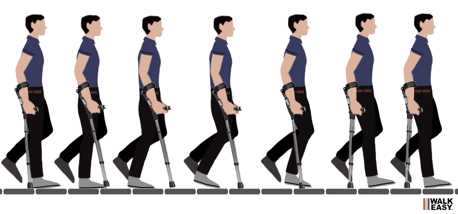Gait patterns with forearm crutches, axillary crutches or a